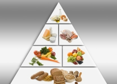 Food-Guide-Pyramid-for-Kids