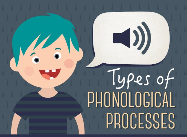 Types of Phonological Processes2