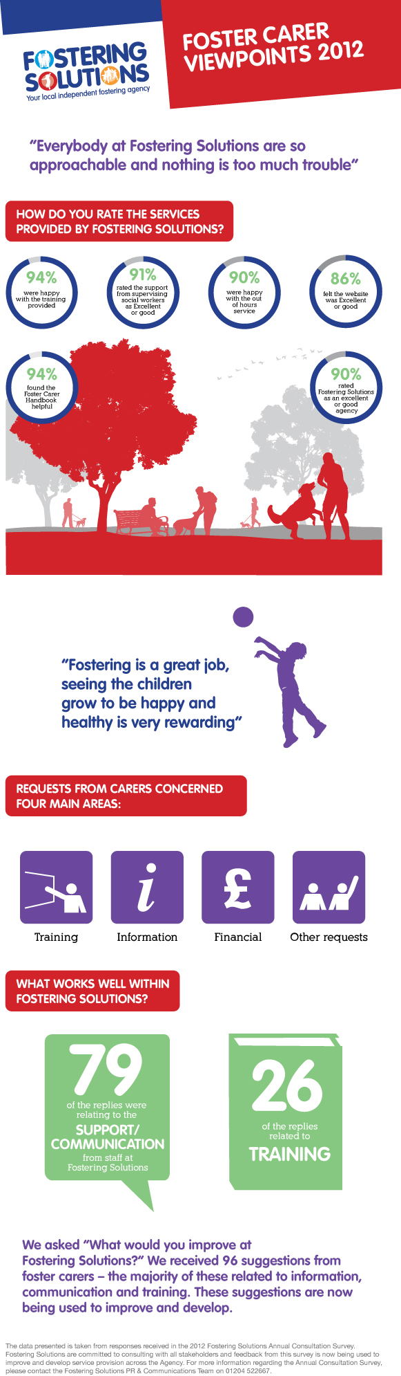 Foster_Carer_Viewpoints_2012_v7